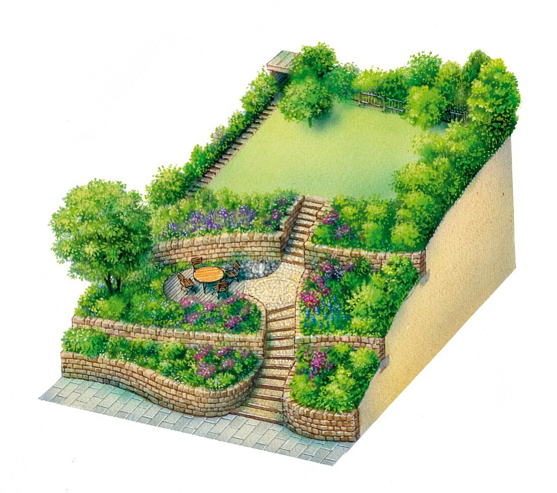 An illustration of a garden seen from above